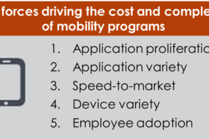 Five mobility sales program challenges for 2014